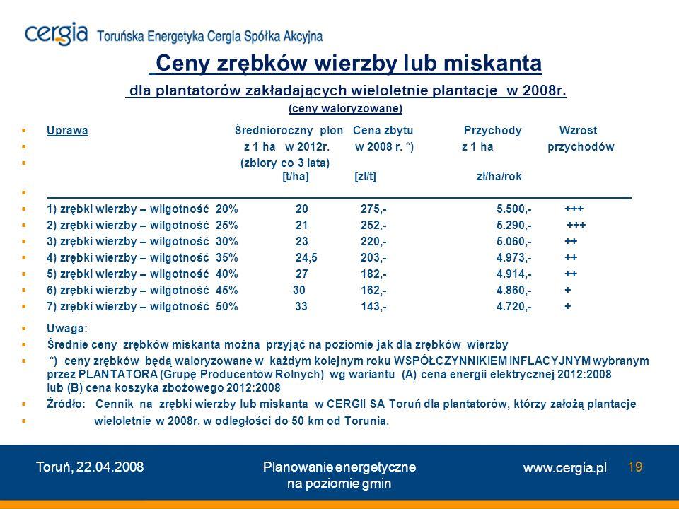 Ceny zrębków wierzby lub miskanta