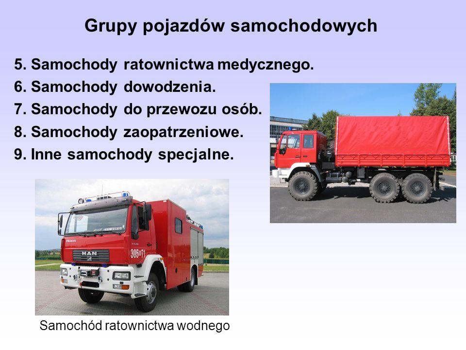 Grupy pojazdów samochodowych