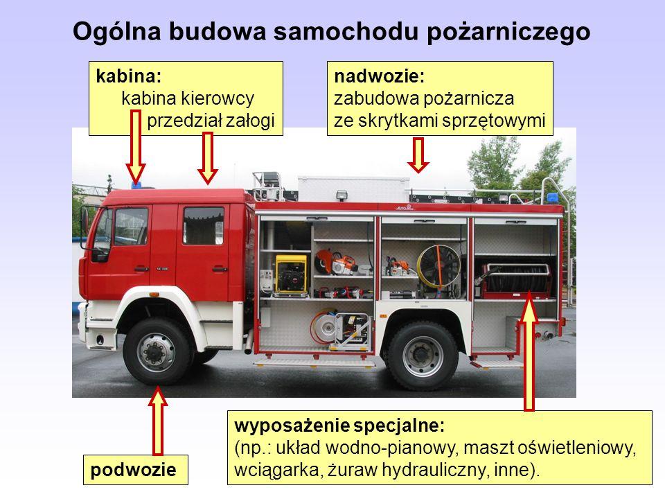 Ogólna budowa samochodu pożarniczego