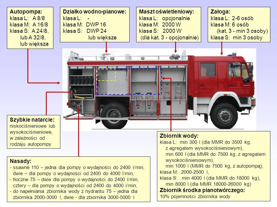 Autopompa: klasa L: A 8/8 klasa M: A 16/8 klasa S: A 24/8, lub A 32/8, lub większa