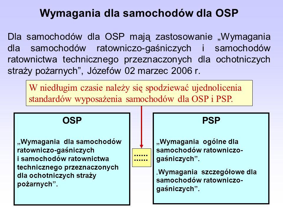 Wymagania dla samochodów dla OSP