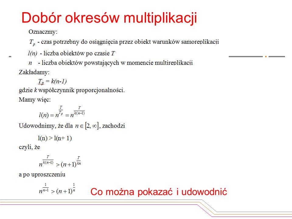 Dobór okresów multiplikacji