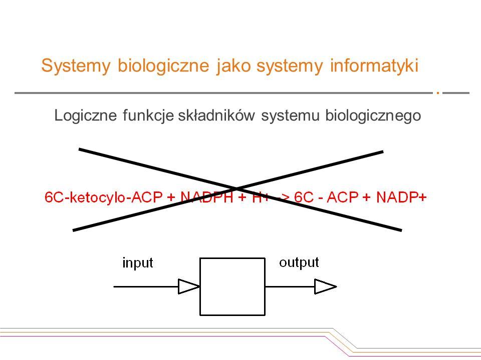 Systemy biologiczne jako systemy informatyki