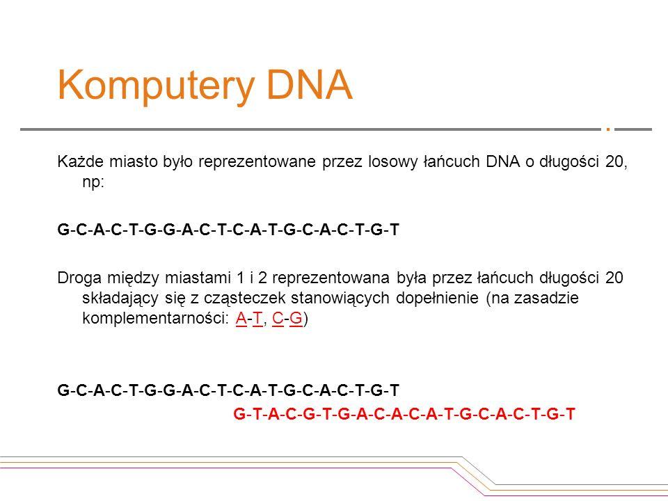 Komputery DNA Każde miasto było reprezentowane przez losowy łańcuch DNA o długości 20, np: G-C-A-C-T-G-G-A-C-T-C-A-T-G-C-A-C-T-G-T.