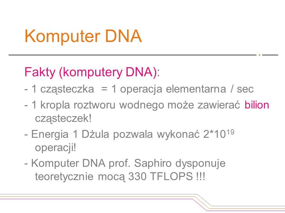 Komputer DNA Fakty (komputery DNA):