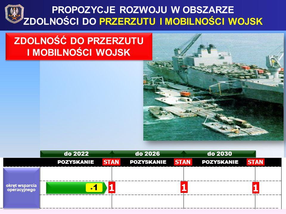 ZDOLNOŚĆ DO PRZERZUTU I MOBILNOŚCI WOJSK okręt wsparcia operacyjnego
