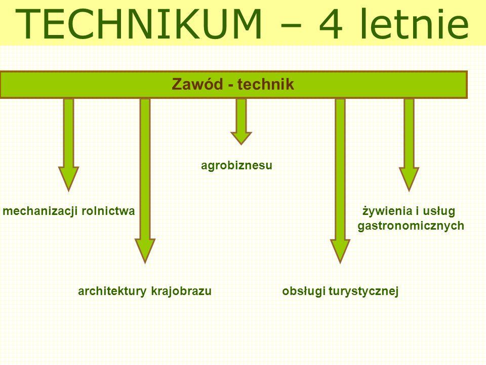 TECHNIKUM – 4 letnie Zawód - technik mechanizacji rolnictwa