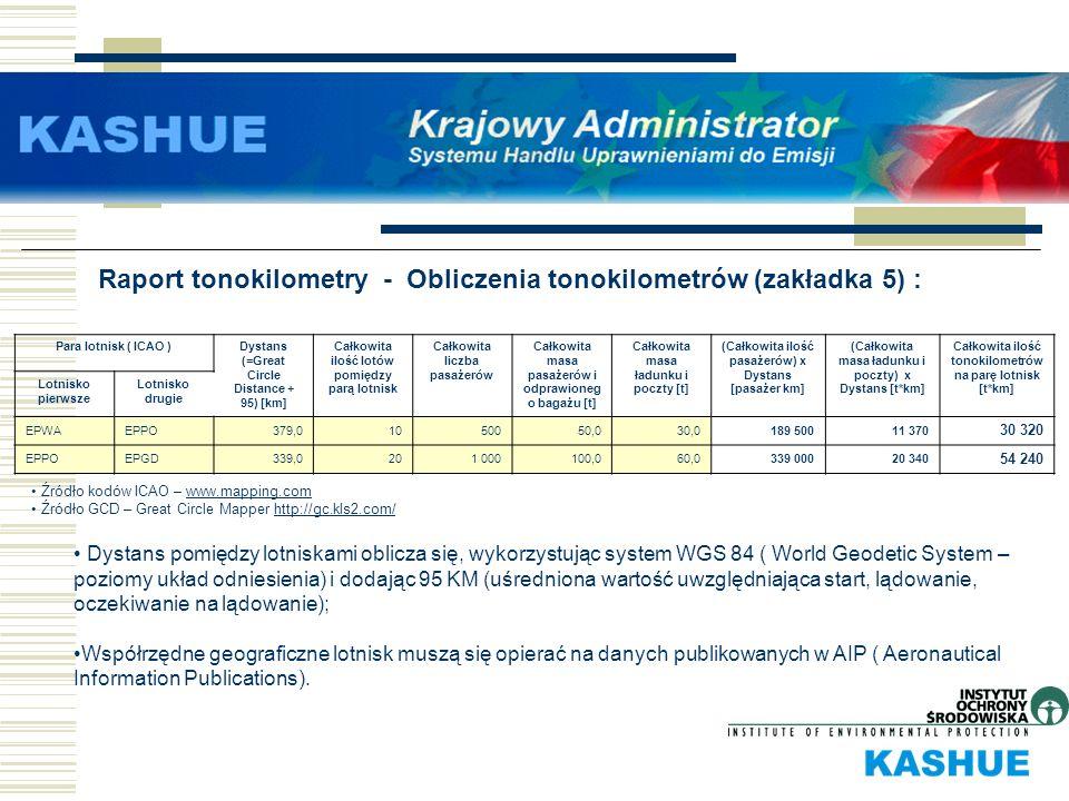 Raport tonokilometry - Obliczenia tonokilometrów (zakładka 5) :
