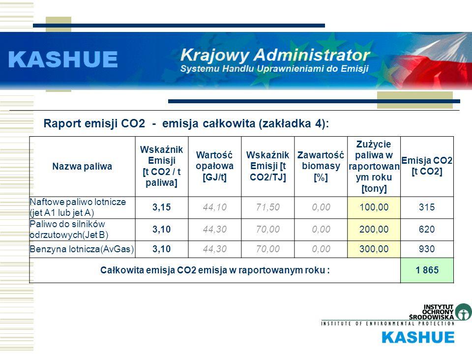 Raport emisji CO2 - emisja całkowita (zakładka 4):
