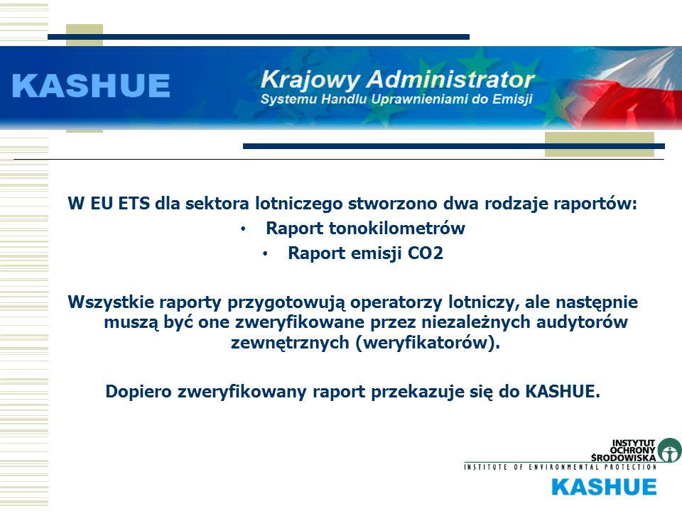 W EU ETS dla sektora lotniczego stworzono dwa rodzaje raportów: