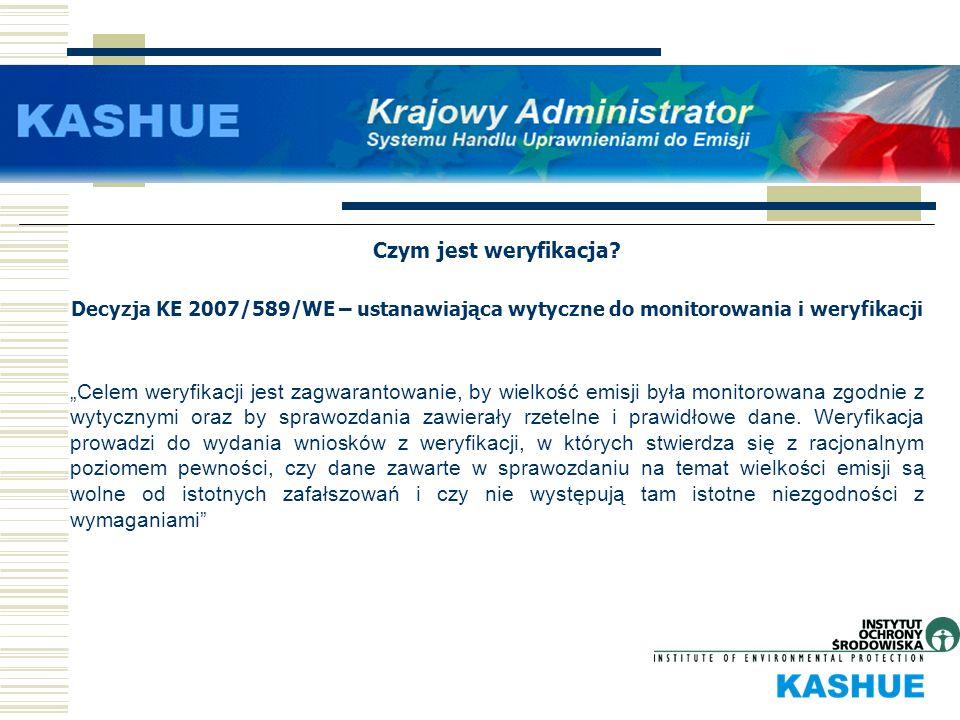 Czym jest weryfikacja Decyzja KE 2007/589/WE – ustanawiająca wytyczne do monitorowania i weryfikacji.