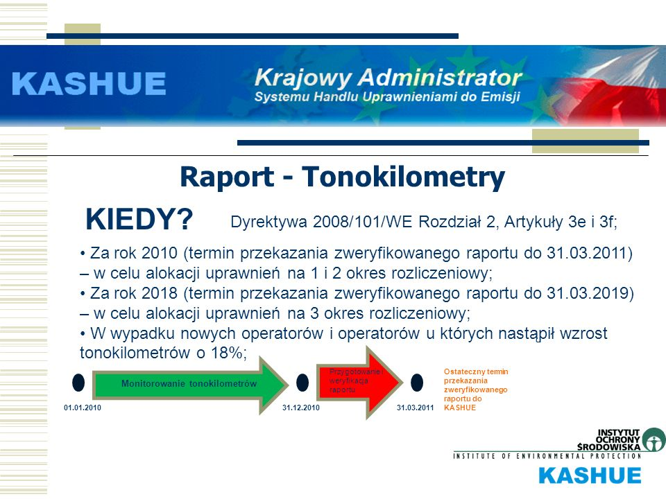 Raport - Tonokilometry