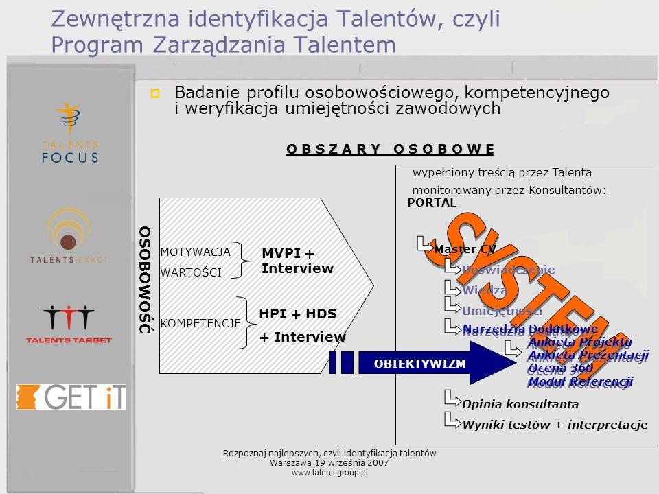 Zewnętrzna identyfikacja Talentów, czyli Program Zarządzania Talentem