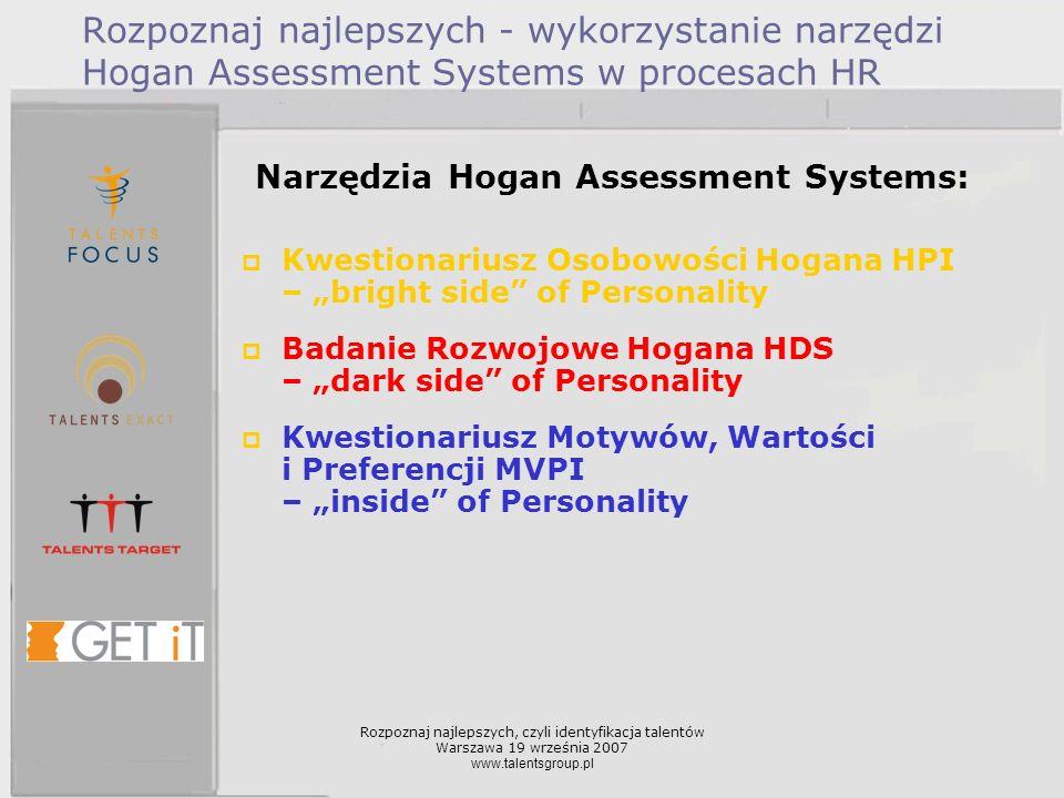 Rozpoznaj najlepszych - wykorzystanie narzędzi Hogan Assessment Systems w procesach HR