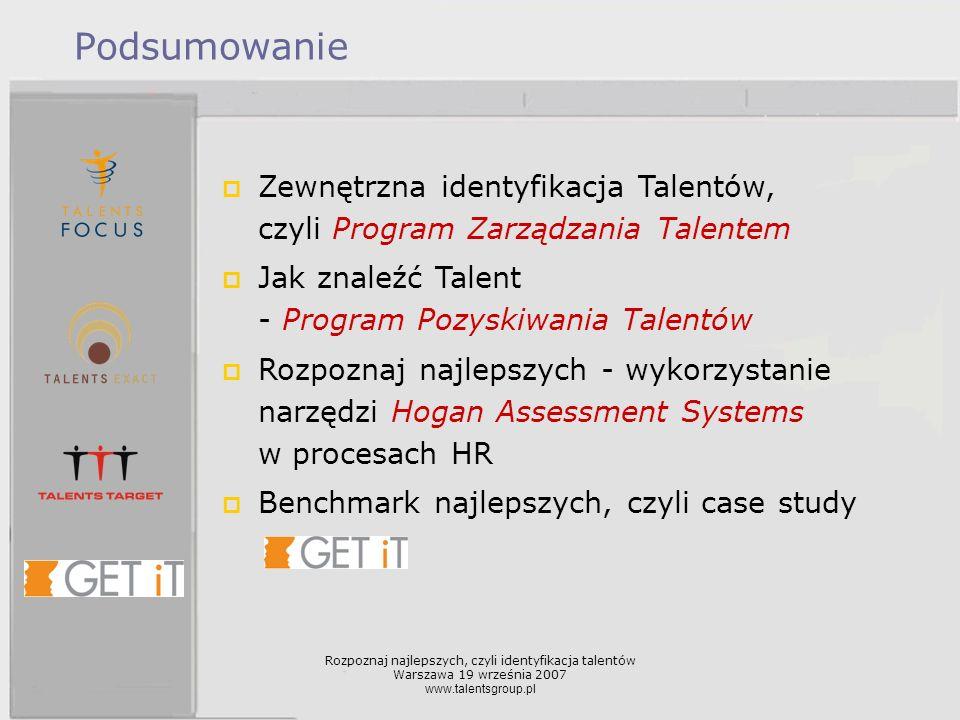 Podsumowanie Zewnętrzna identyfikacja Talentów, czyli Program Zarządzania Talentem. Jak znaleźć Talent - Program Pozyskiwania Talentów.