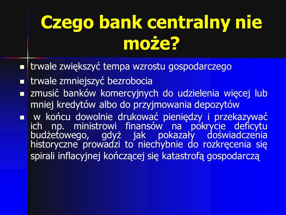 Czego bank centralny nie może