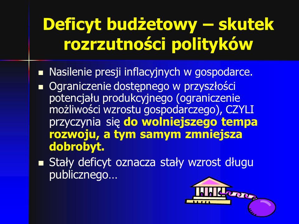 Deficyt budżetowy – skutek rozrzutności polityków