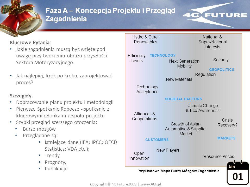 Faza A – Koncepcja Projektu i Przegląd Zagadnienia