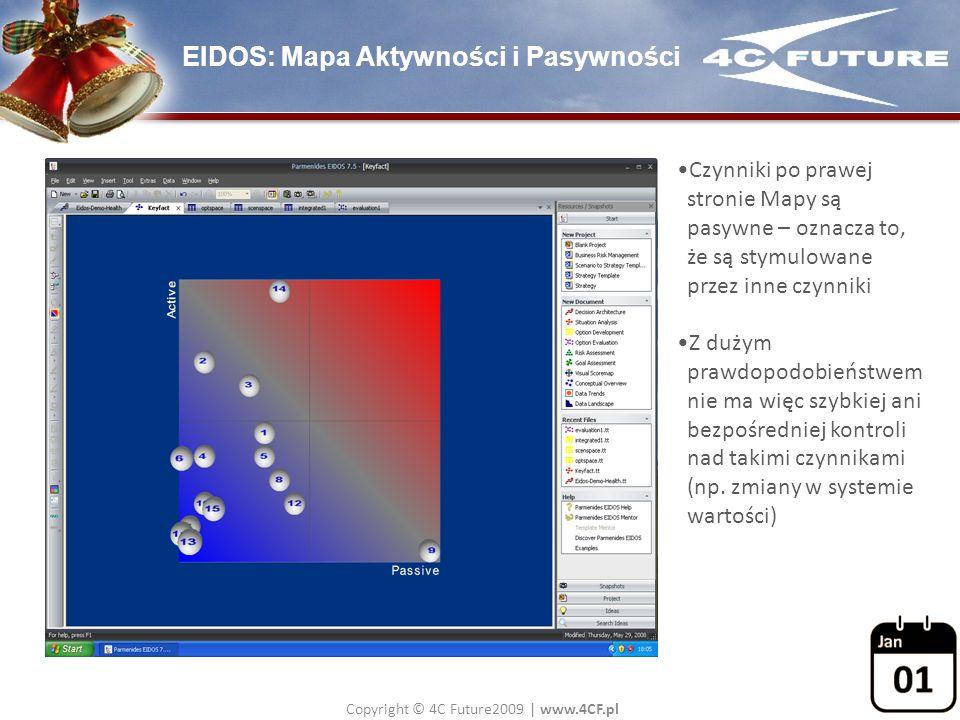 EIDOS: Mapa Aktywności i Pasywności