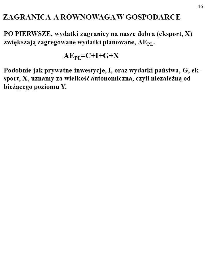 AEPL=C+I+G+X ZAGRANICA A RÓWNOWAGA W GOSPODARCE