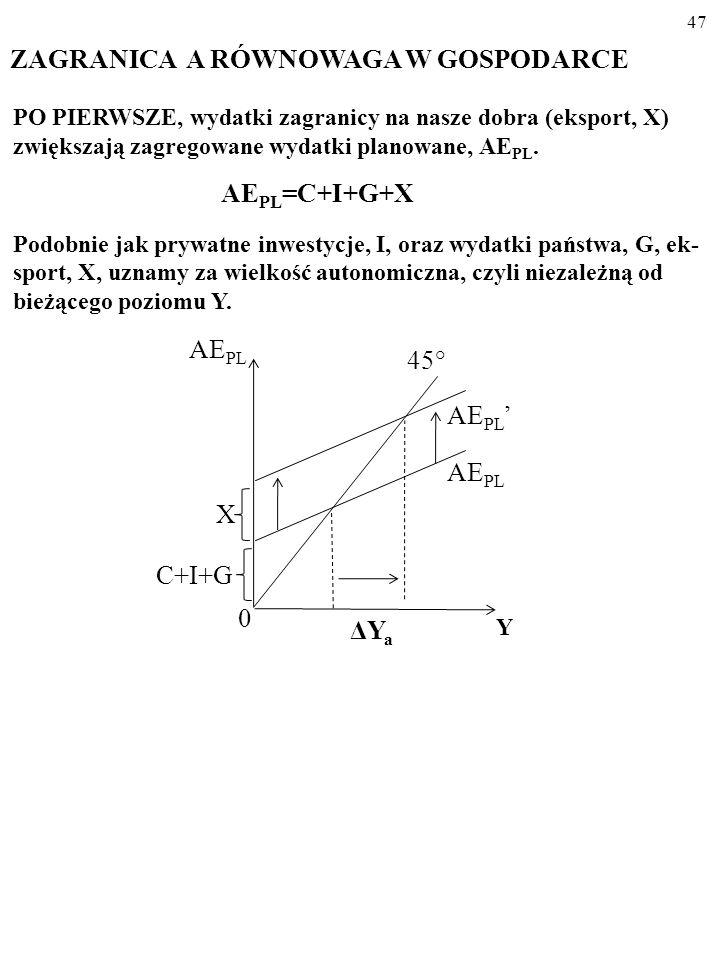 AEPL=C+I+G+X ZAGRANICA A RÓWNOWAGA W GOSPODARCE AEPL 45° AEPL' X C+I+G