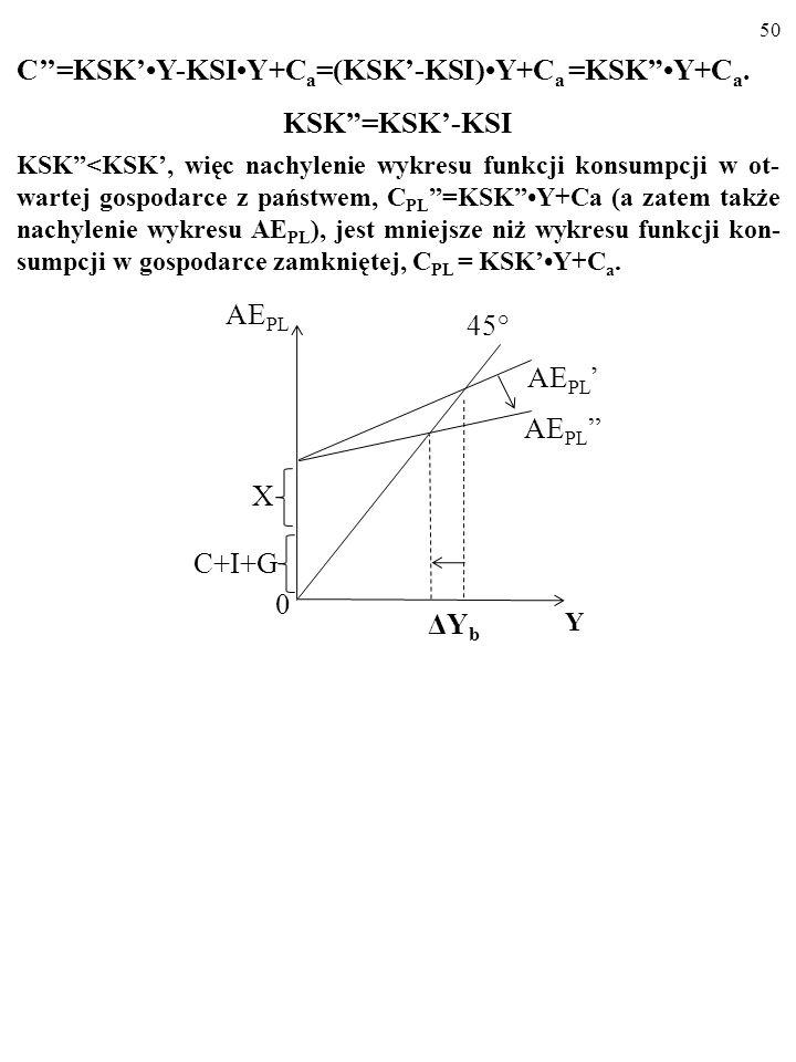 C''=KSK'•Y-KSI•Y+Ca=(KSK'-KSI)•Y+Ca =KSK •Y+Ca. KSK =KSK'-KSI