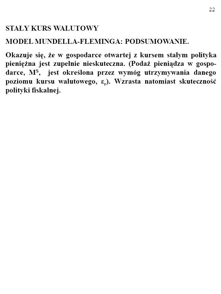 STAŁY KURS WALUTOWYMODEL MUNDELLA-FLEMINGA: PODSUMOWANIE.