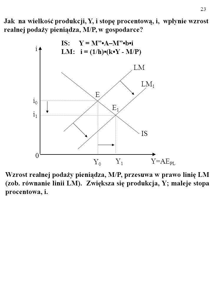 Jak na wielkość produkcji, Y, i stopę procentową, i, wpłynie wzrost realnej podaży pieniądza, M/P, w gospodarce