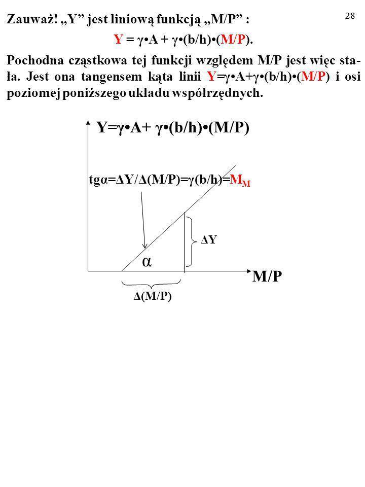 """α Y=γ•A+ γ•(b/h)•(M/P) M/P Zauważ! """"Y jest liniową funkcją """"M/P :"""