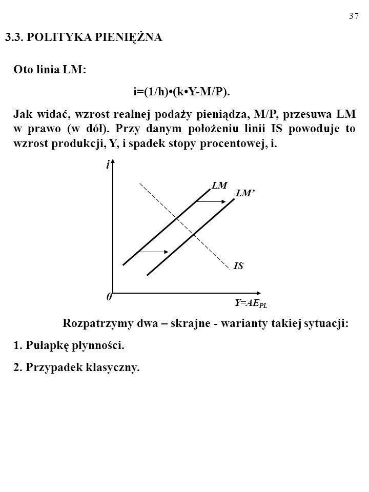 i 3.3. POLITYKA PIENIĘŻNA Oto linia LM: i=(1/h)•(k•Y-M/P).