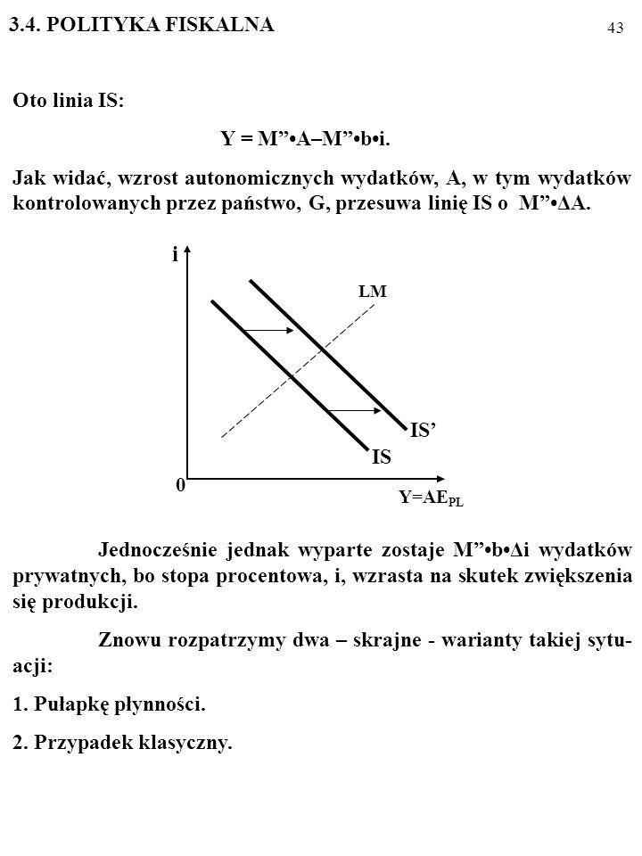 i 3.4. POLITYKA FISKALNA Oto linia IS: Y = M •A–M •b•i.