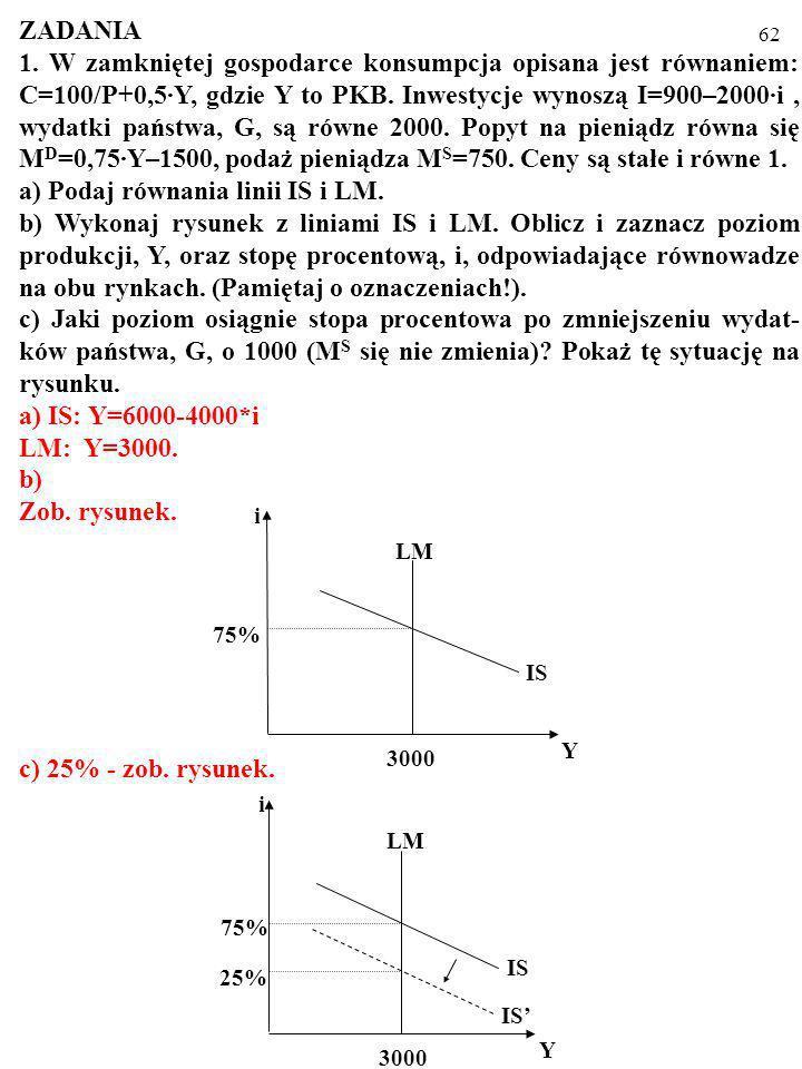 a) Podaj równania linii IS i LM.