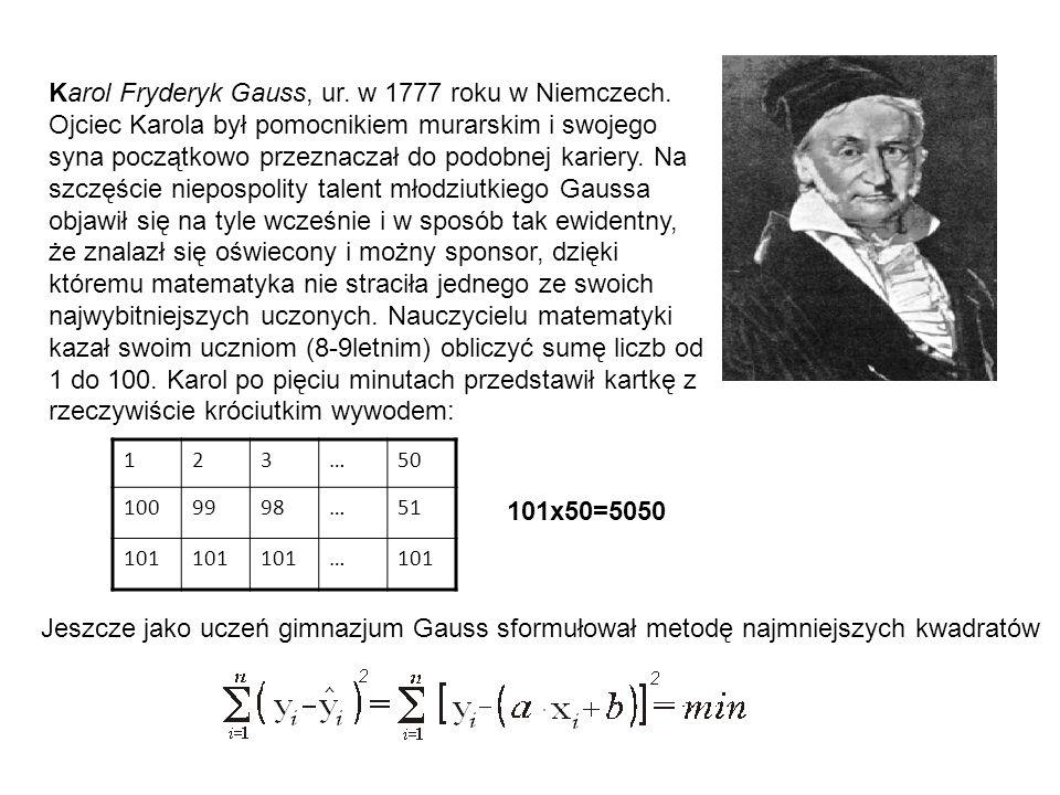 Karol Fryderyk Gauss, ur. w 1777 roku w Niemczech