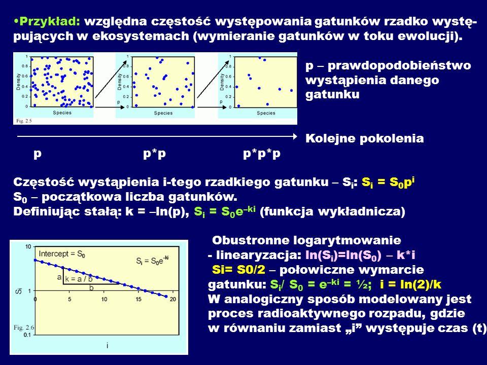 Przykład: względna częstość występowania gatunków rzadko wystę- pujących w ekosystemach (wymieranie gatunków w toku ewolucji). p – prawdopodobieństwo