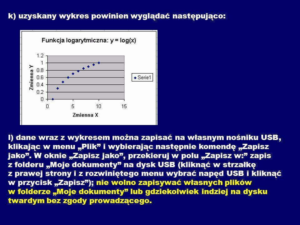 k) uzyskany wykres powinien wyglądać następująco: