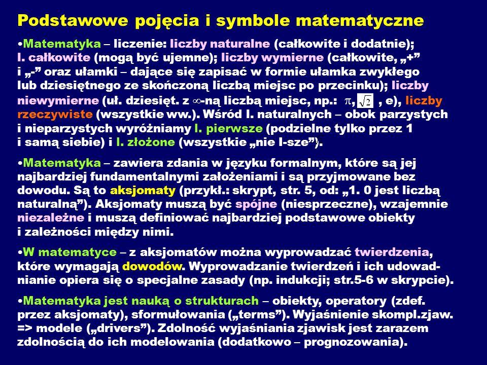 Podstawowe pojęcia i symbole matematyczne