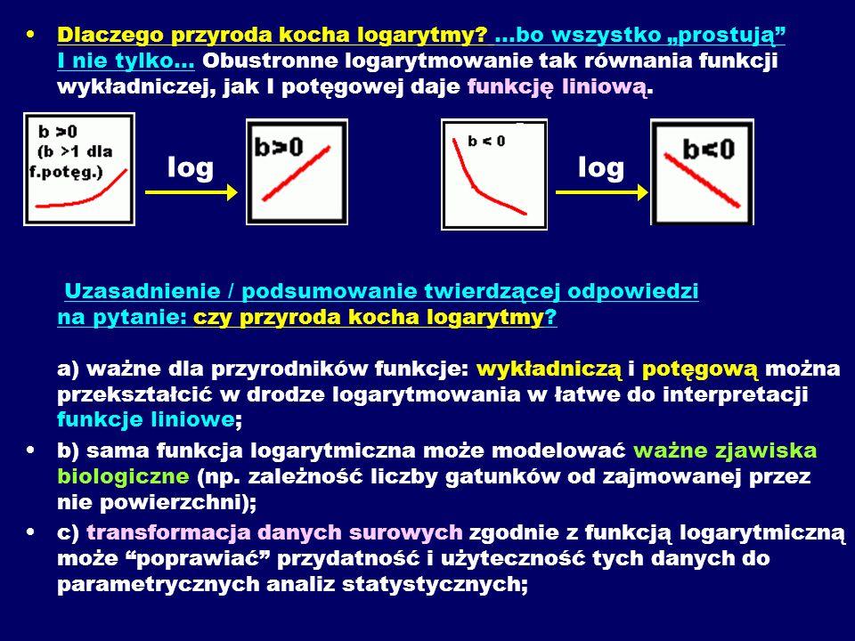 Dlaczego przyroda kocha logarytmy