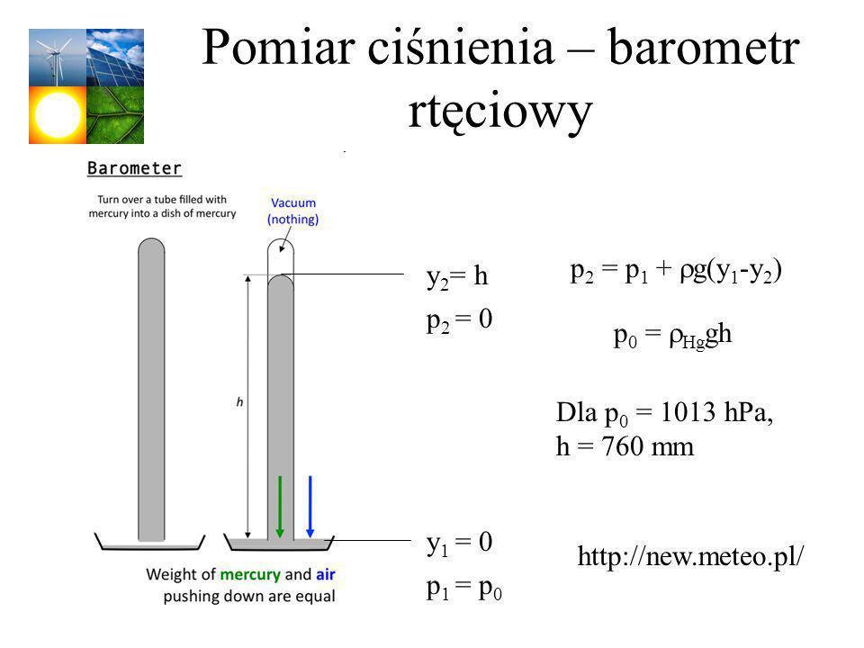 Pomiar ciśnienia – barometr rtęciowy