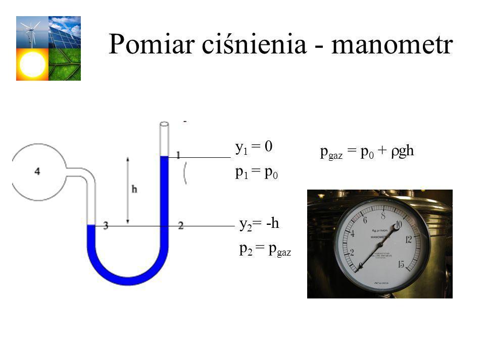 Pomiar ciśnienia - manometr