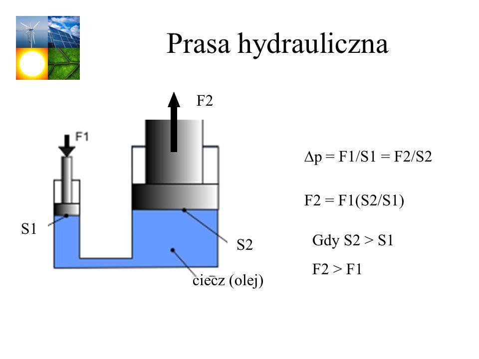 Prasa hydrauliczna F2 Dp = F1/S1 = F2/S2 F2 = F1(S2/S1) S1