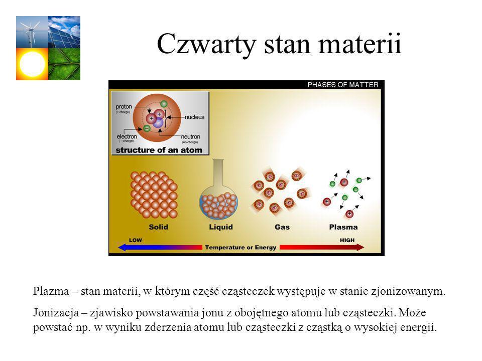 Czwarty stan materii Plazma – stan materii, w którym część cząsteczek występuje w stanie zjonizowanym.