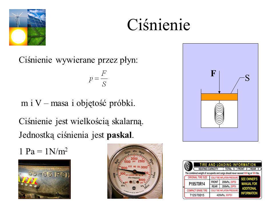 Ciśnienie Ciśnienie wywierane przez płyn: F S