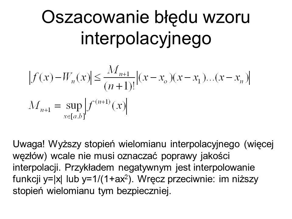 Oszacowanie błędu wzoru interpolacyjnego