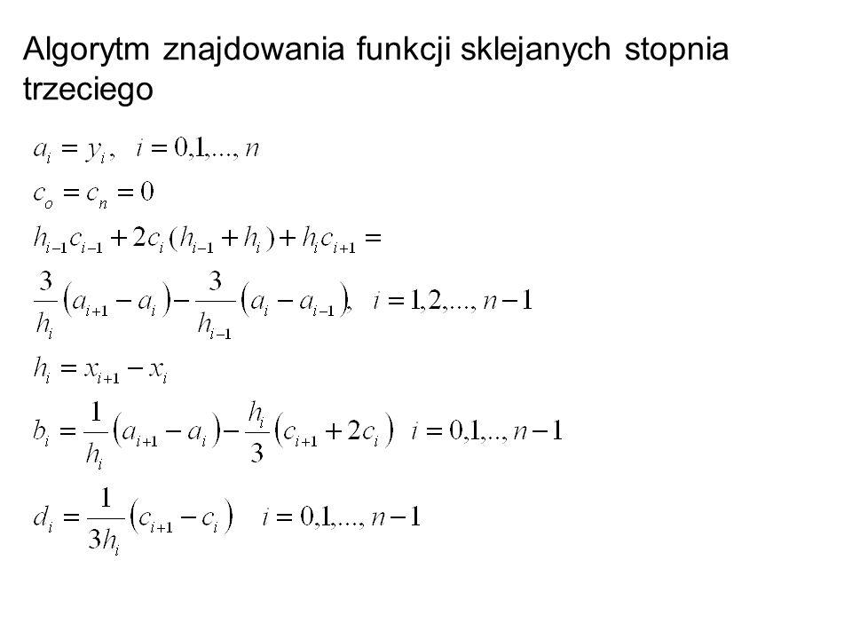 Algorytm znajdowania funkcji sklejanych stopnia trzeciego