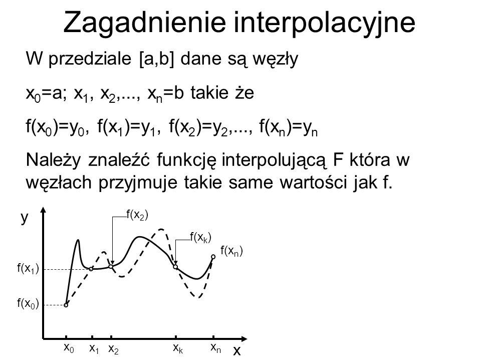 Zagadnienie interpolacyjne