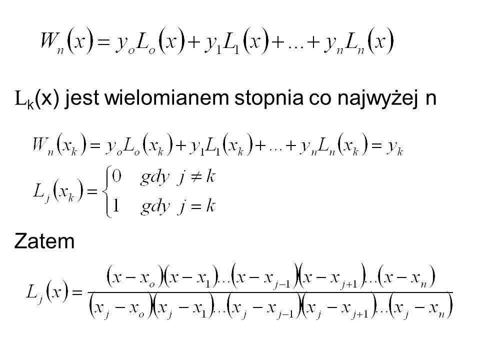 Lk(x) jest wielomianem stopnia co najwyżej n