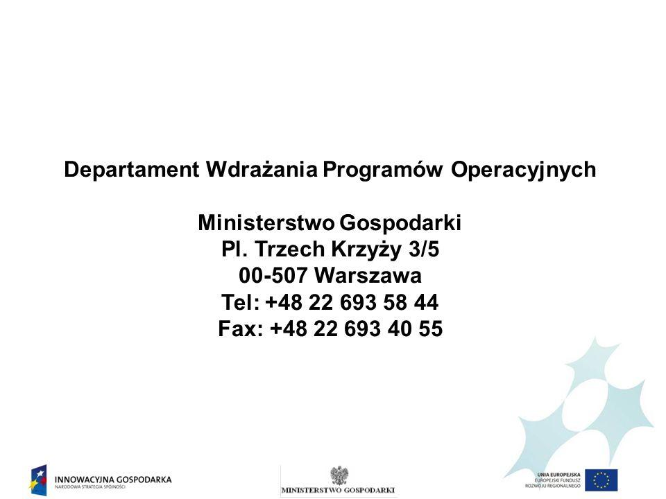 Departament Wdrażania Programów Operacyjnych Ministerstwo Gospodarki