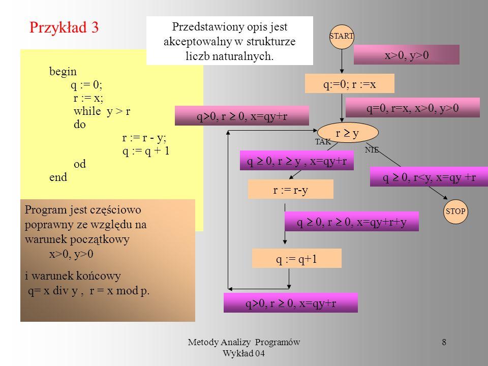 Przykład 3Przedstawiony opis jest akceptowalny w strukturze liczb naturalnych. START. x>0, y>0.