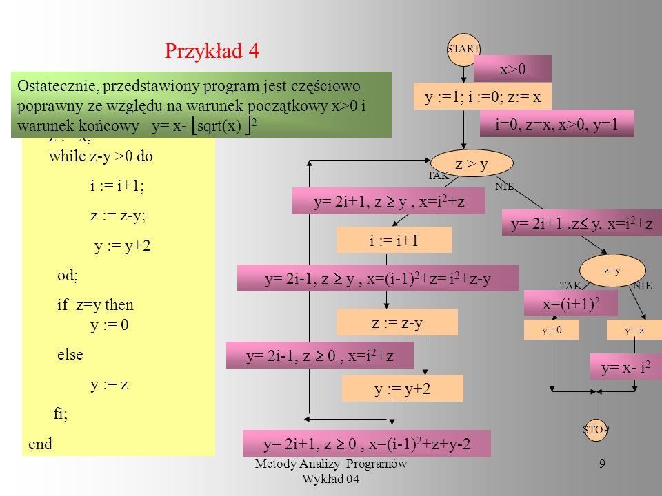 Przykład 4 START. x>0.