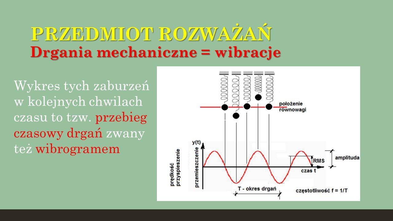 PRZEDMIOT ROZWAŻAŃ Drgania mechaniczne = wibracje